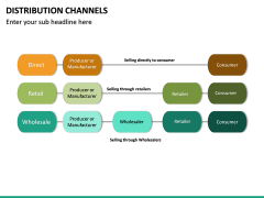 Distribution Channels PPT slide 20