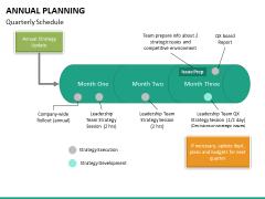 Annual planning PPT slide 25
