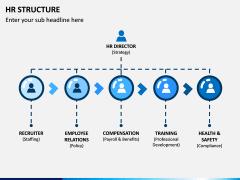 HR Structure PPT Slide 5