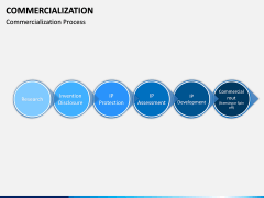 Commercialization PPT Slide 9