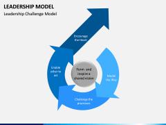 Leadership Model PPT Slide 13