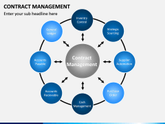 Contract management PPT slide 3