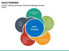 Sales Training PPT Slide 17