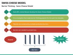 Swiss Cheese Model PPT Slide 16