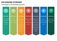 On Demand Economy PPT slide 15