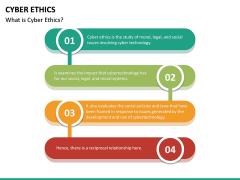 Cyber Ethics PPT Slide 11