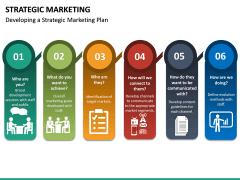 Strategic Marketing PPT Slide 16