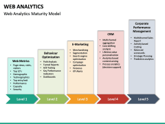 Web Analytics PPT Slide 23