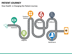 Patient Journey PPT Slide 19