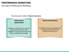 Performance Marketing PPT slide 25