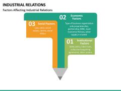 Industrial Relations PPT Slide 32