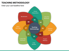 Teaching Methodogy PPT Slide 17