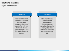 Mental illness PPT Slide 12
