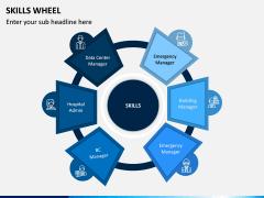 Skills Wheel PPT Slide 11