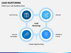 Lead Nurturing PPT Slide 9
