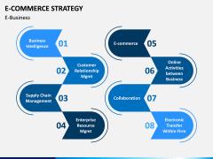 eCommerce Strategy PPT Slide 5