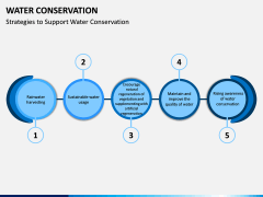 Water Conservation PPT Slide 6