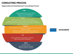 Consulting Process PPT Slide 18