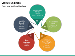Virtuous Cycle PPT Slide 14