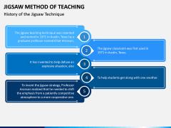 Jigsaw Method of Teaching PPT Slide 5