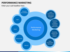 Performance Marketing PPT slide 3