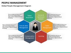 People Management PPT slide 26