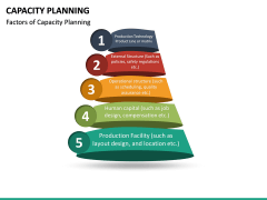 Capacity Planning PPT Slide 21