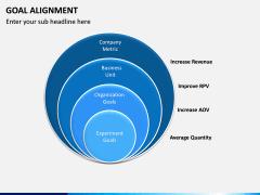 Goal Alignment PPT Slide 6