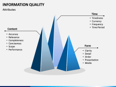 Information Quality PPT Slide 3