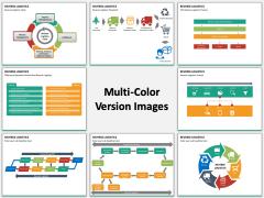 Reverse logistics multicolor combined