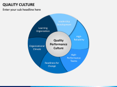 Quality Culture PPT Slide 13