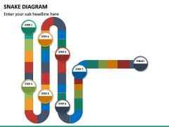 Snake Diagram PPT Slide 20