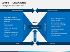 Competitor Analysis PPT Slide 9