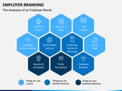Employer Branding PPT Slide 10