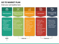 Go To Market Plan (GTM Plan) PPT Slide 62