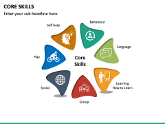 Core Skills PPT slide 17