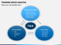 Training Needs Analysis PPT Slide 2