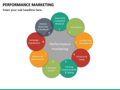 Performance Marketing PPT slide 24