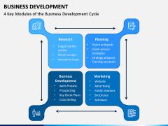 Business Development PPT Slide 4