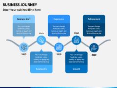 Business Journey PPT Slide 7