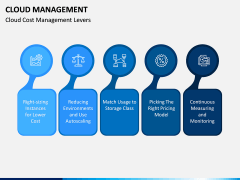 Cloud Management PPT Slide 15