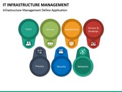 IT Infrastructure Management PPT Slide 46