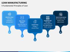 Lean Manufacturing PPT Slide 14
