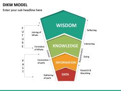 DIKW Model PPT Slide 10