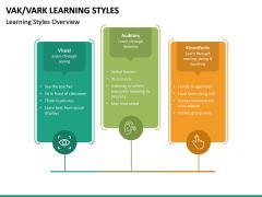 VAK Learning Styles PPT Slide 17