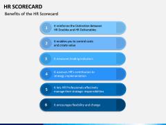 HR Scorecard PPT Slide 7