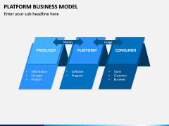 Platform Business Model PPT Slide 4