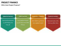 Project Finance PPT Slide 28