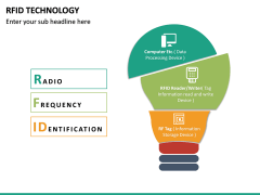 RFID Technology PPT Slide 16