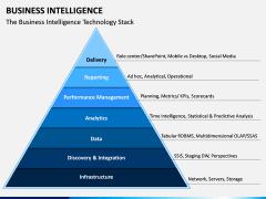 Business Intelligence PPT Slide 12